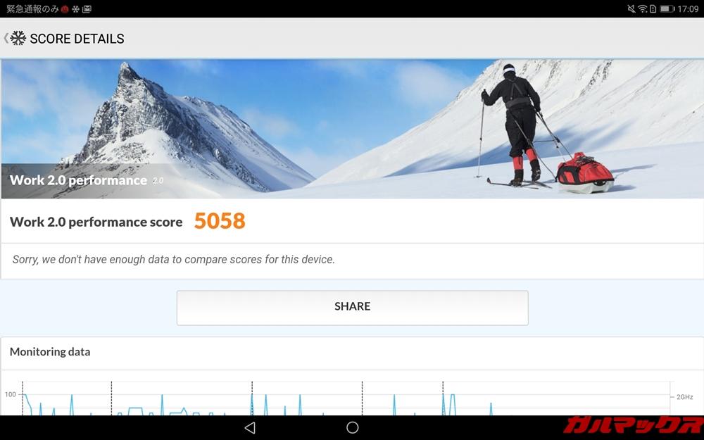 Huawei MediaPad M5 liteのPCMark for Androidスコアは5058点でした!