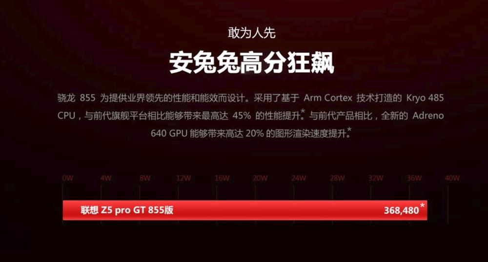 Lenovo Z5 Pro GT855 EditionのAnTuTuは36万点超え