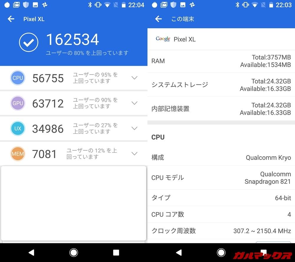 Pixel XL(Android 7.1.1)実機AnTuTuベンチマークスコアは総合が162534点、3D性能が63712点。