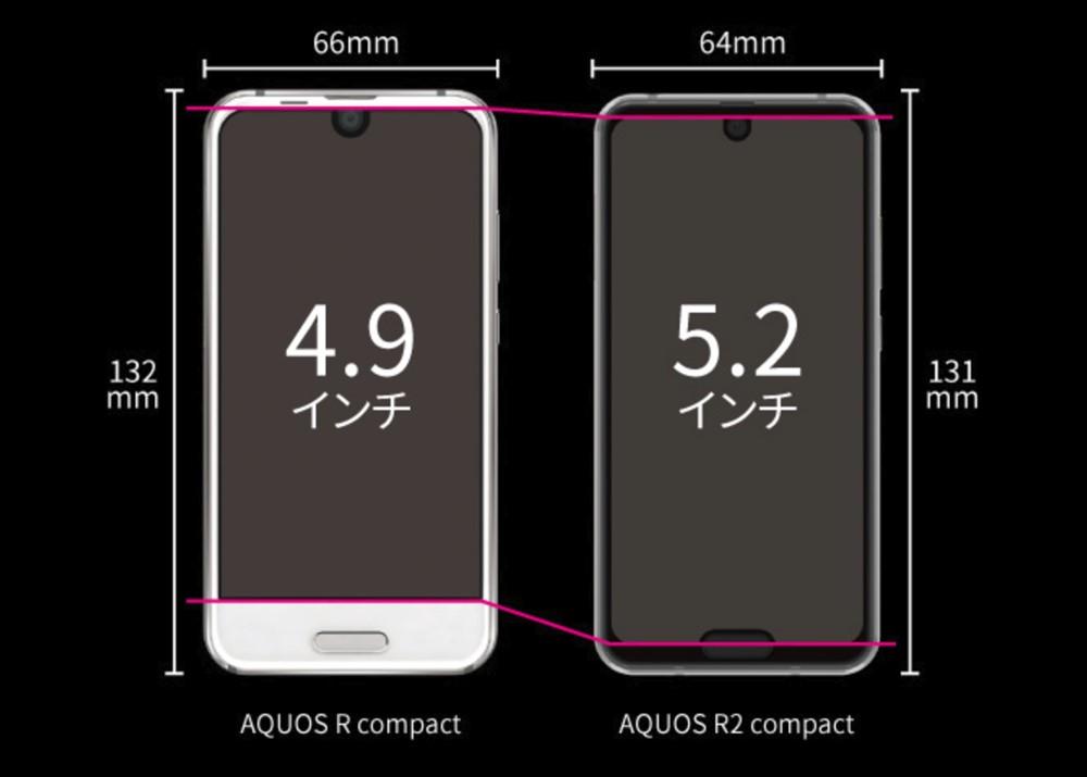 AQUOS R2 Compactは前モデルよりもコンパクトになりながらもディスプレイは大画面になった。