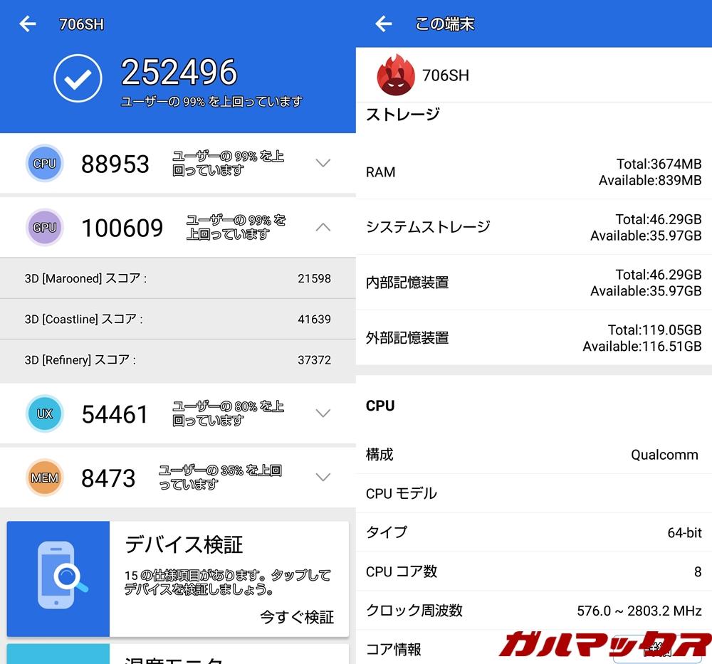 AQUOS R2(Android 8.0)実機AnTuTuベンチマークスコアは総合が252496点、3D性能が100609点。