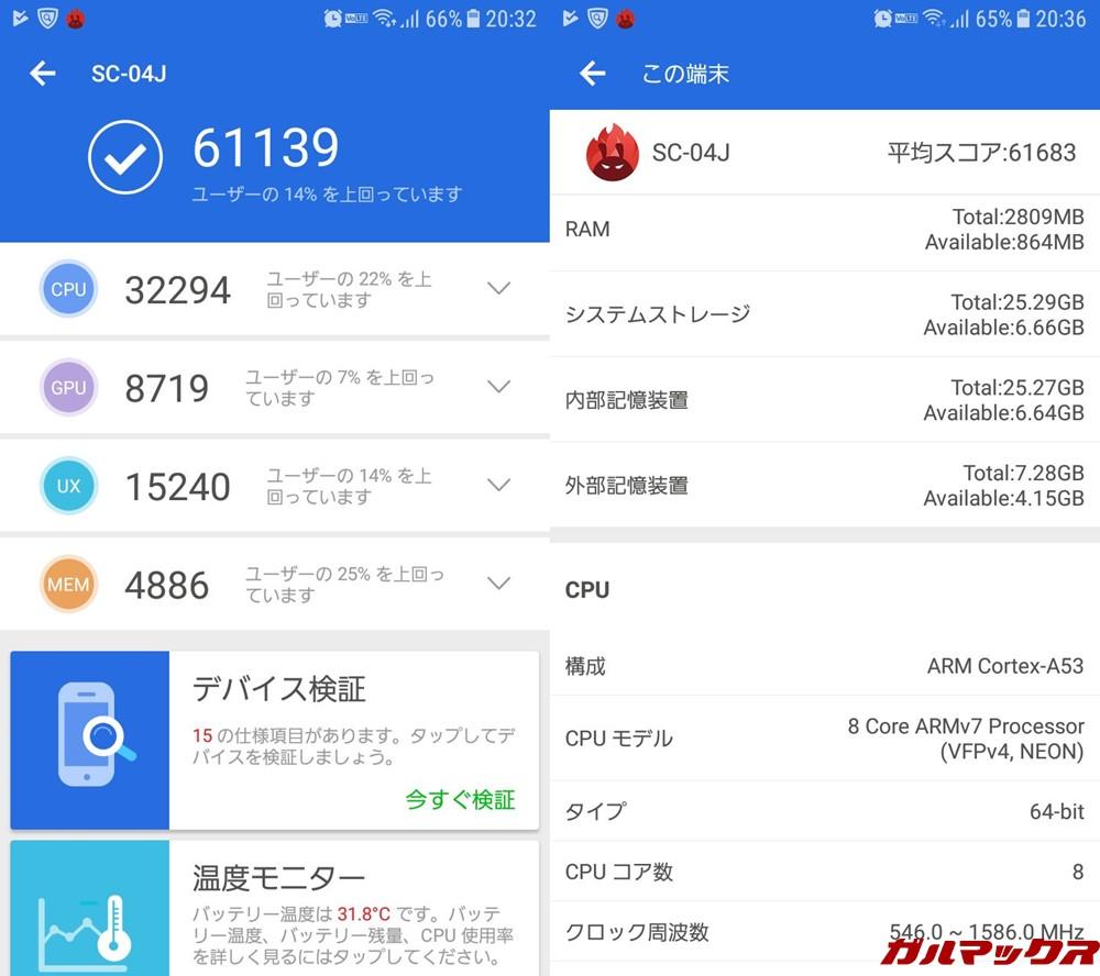 Galaxy feel(Android 7.0)実機AnTuTuベンチマークスコアは総合が61139点、3D性能が8719点。