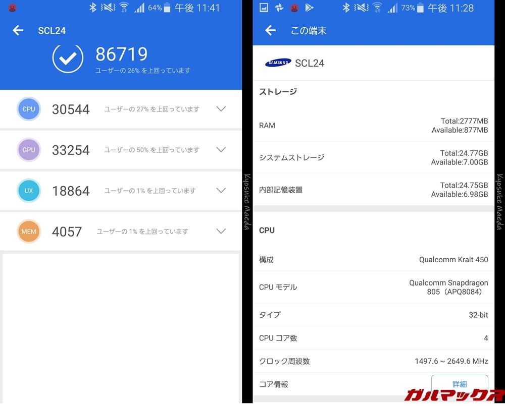 Galaxy Note Edge(Android 6.0.1)実機AnTuTuベンチマークスコアは総合が86719点、3D性能が33254点。