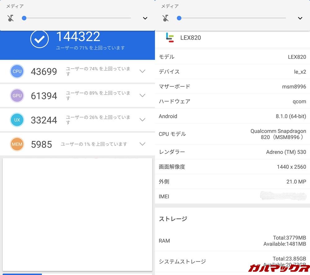 LeTV LeEco LeMax2 X820(Android 8.1)実機AnTuTuベンチマークスコアは総合が144322点、3D性能が61394点。