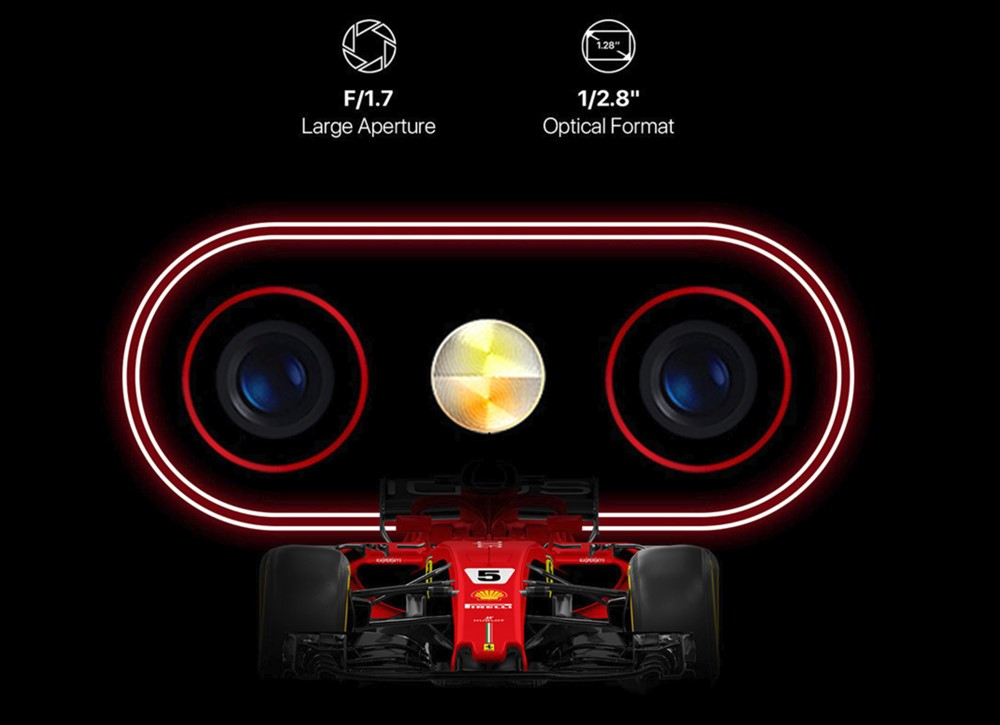 UMIDIGI F1は非常に明るいF値1.7のカメラを搭載。