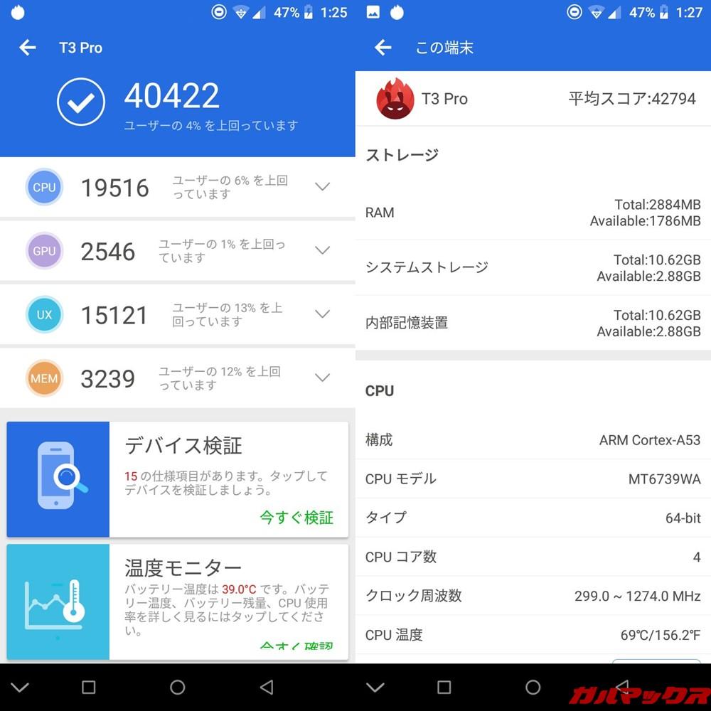 Vernee T3 Pro(Android 8.1)実機AnTuTuベンチマークスコアは総合が40422点、3D性能が2546点。