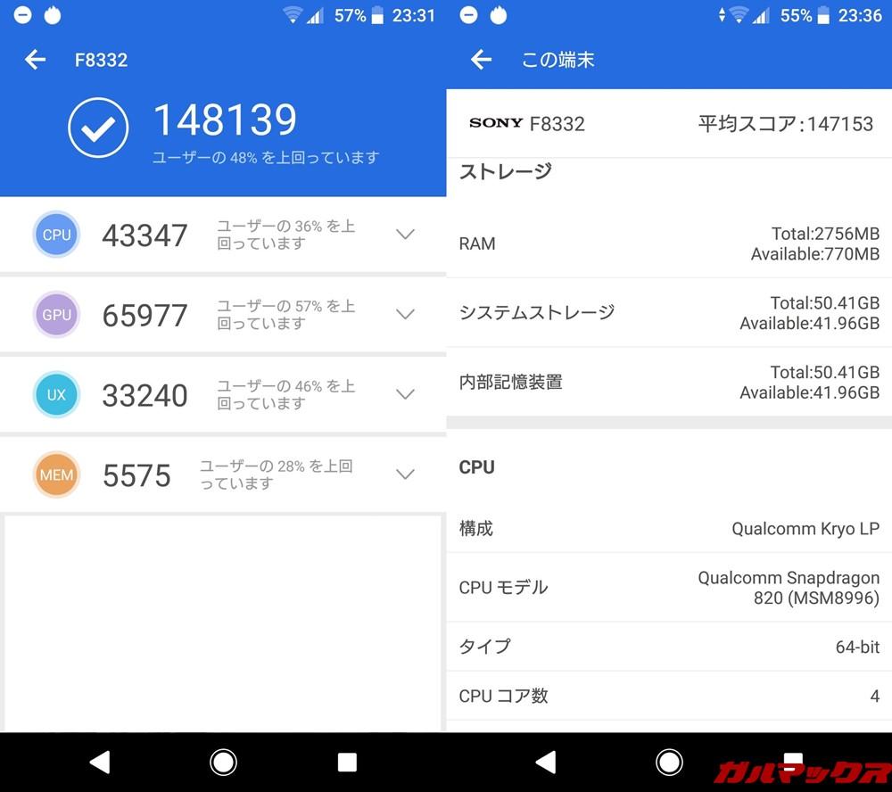 Xperia XZ Dual F8332(Android 8.0)実機AnTuTuベンチマークスコアは総合が148139点、3D性能が65977点。