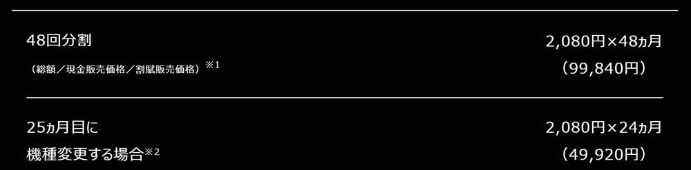 AQUOS zeroの価格は一括払いは99,840円、24回分割は月々4,160円、48回払いは月々2,080円。