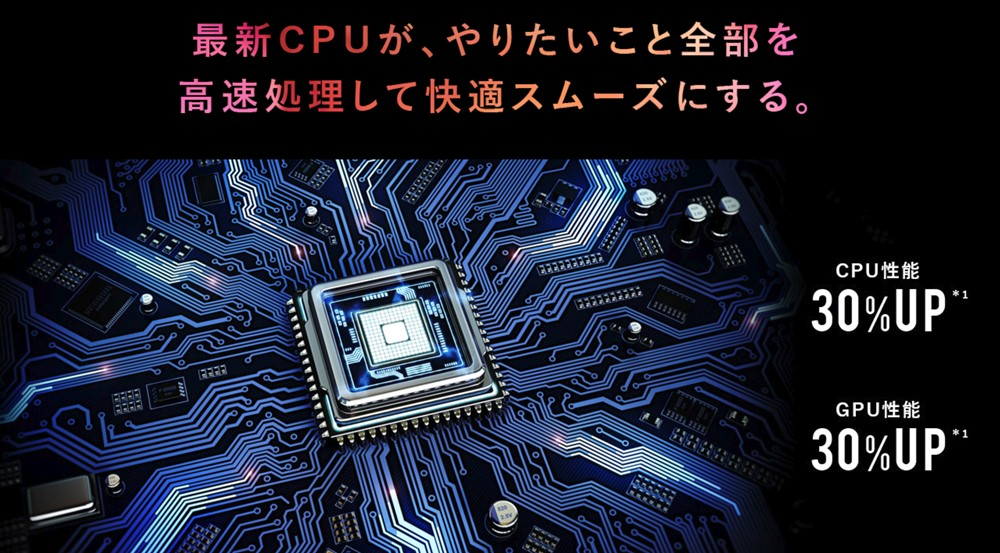 AQUOS zeroはSnapdragon 845を搭載している。