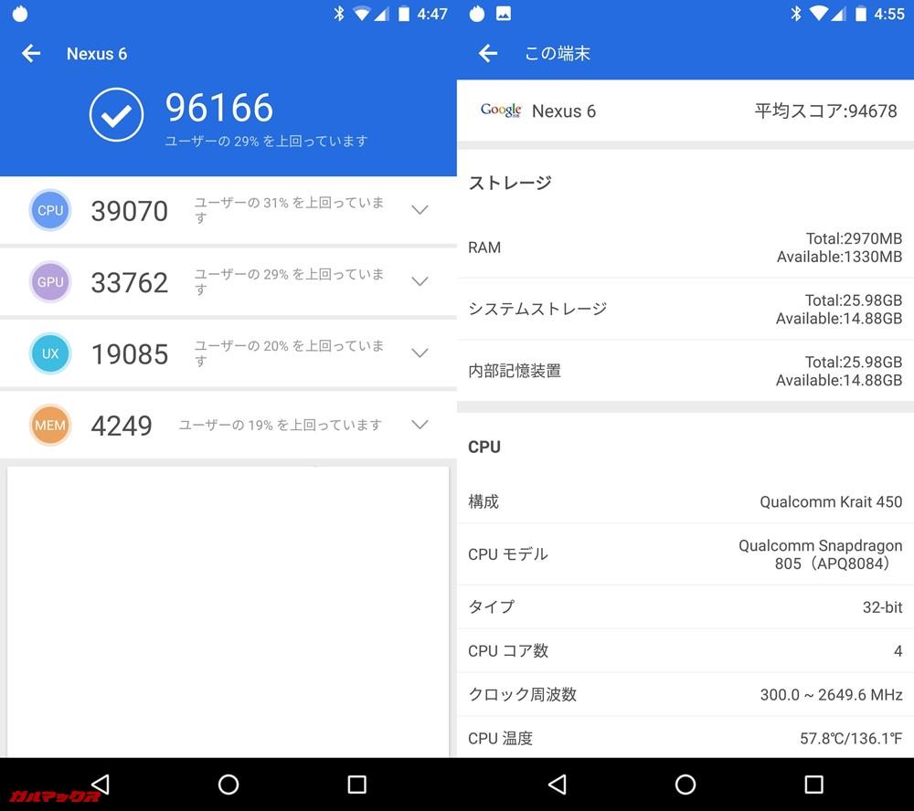 Nexus 6(Android 7.1.1)実機AnTuTuベンチマークスコアは総合が96166点、3D性能が33762点。