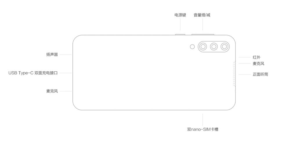 Xiaomi Mi 9 SEはAIボタンが非搭載。