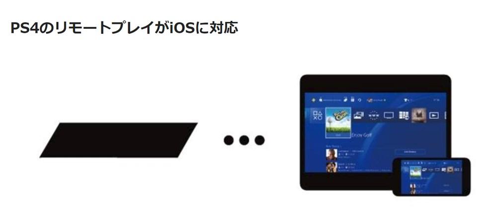 iOSでPS4リモートプレイが利用可能に!
