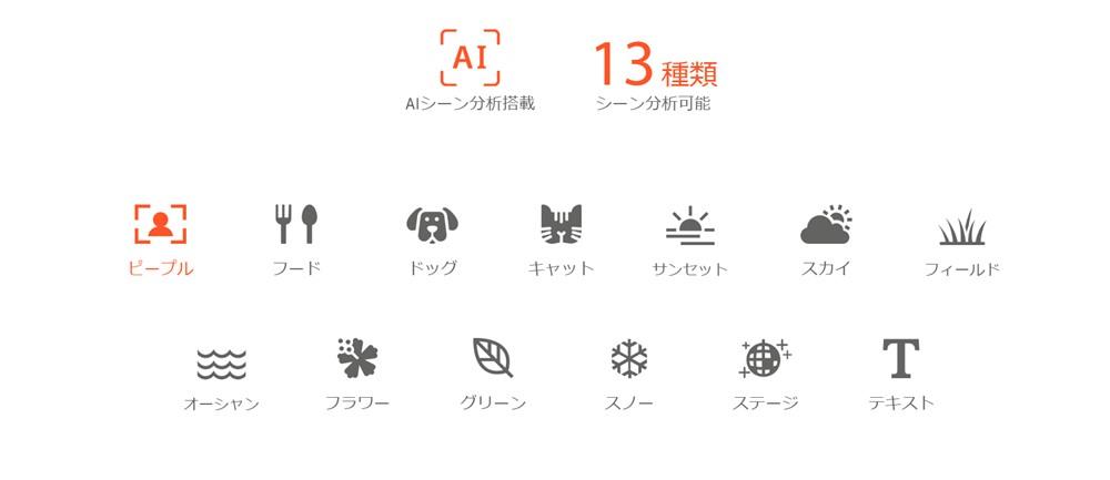 ZenFone Max (M2)はAIが13のシーンを認識して撮影します。