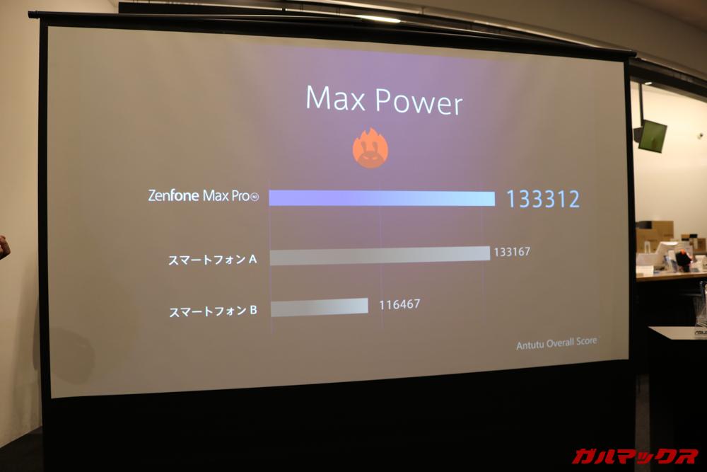 ZenFone Max M2シリーズはミドルレンジ帯でも性能の高いパーツを採用しているのでAnTuTuでは 総合スコアが13万点を超える数値を叩き出しています。