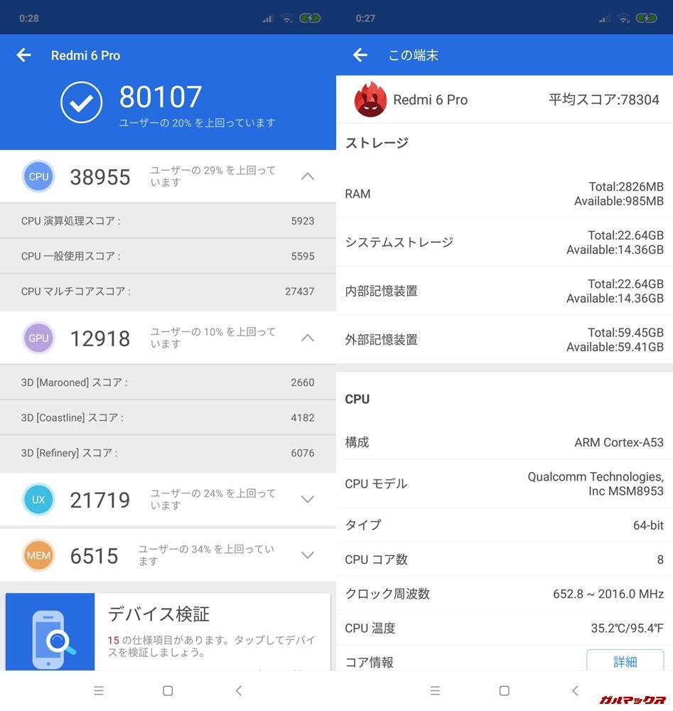Xiaomi Redmi 6 Pro(Android 8.1)実機AnTuTuベンチマークスコアは総合が80107点、3D性能が12918点。