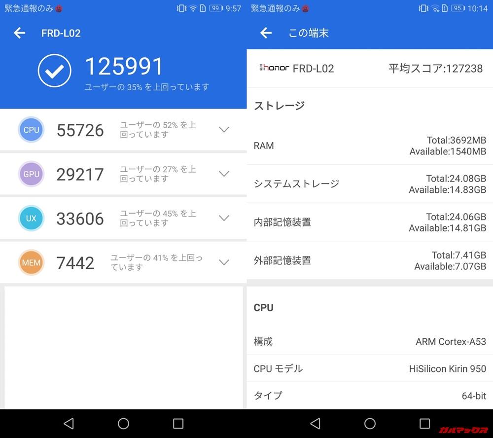 honor 8(Android 7.0)実機AnTuTuベンチマークスコアは総合が125991点、3D性能が29217点。