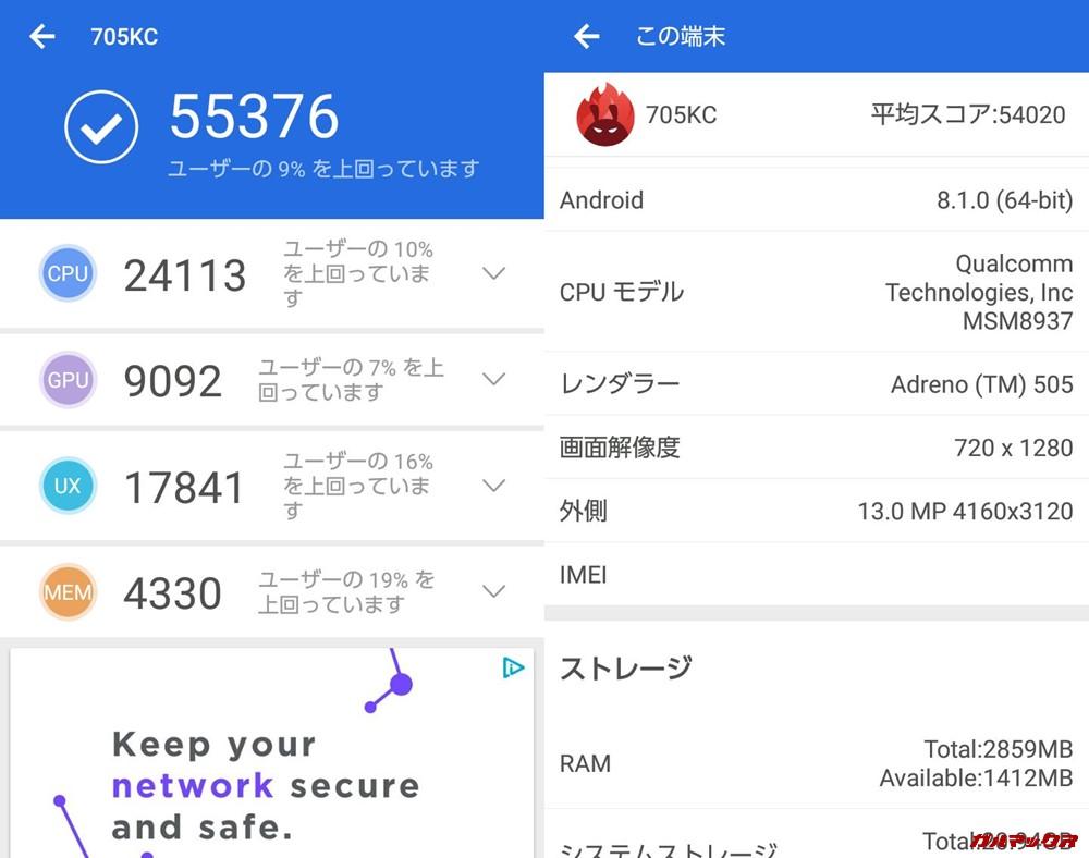 かんたんスマホ705KC(Android 8.1)実機AnTuTuベンチマークスコアは総合が55376点、3D性能が9092点。