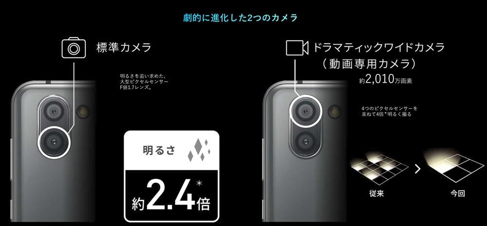 AQUOS R3のカメラは従来よりも2.4倍明るく撮影の補助を行ってくれるAIを搭載