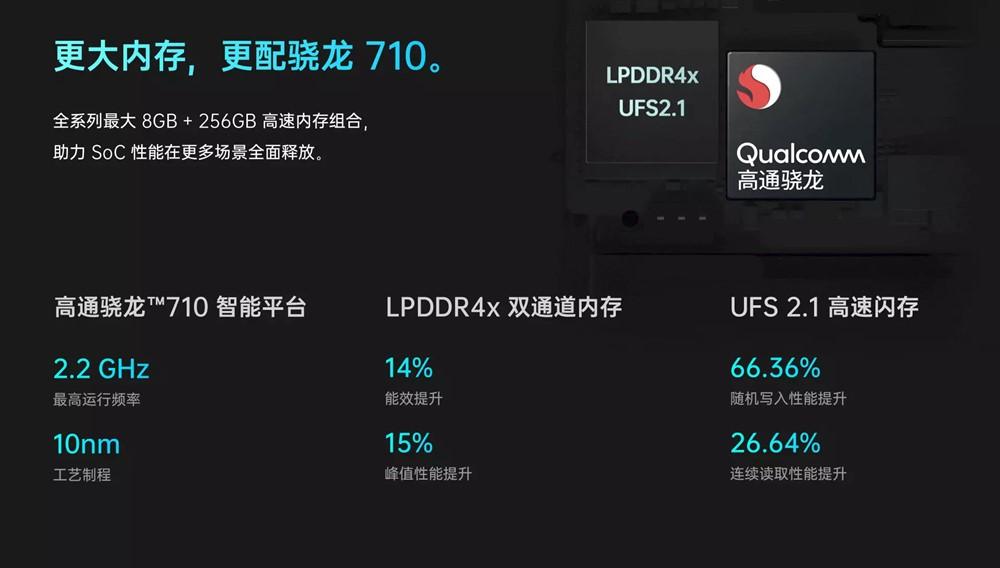 OPPO K3はSnapdragon 710を搭載