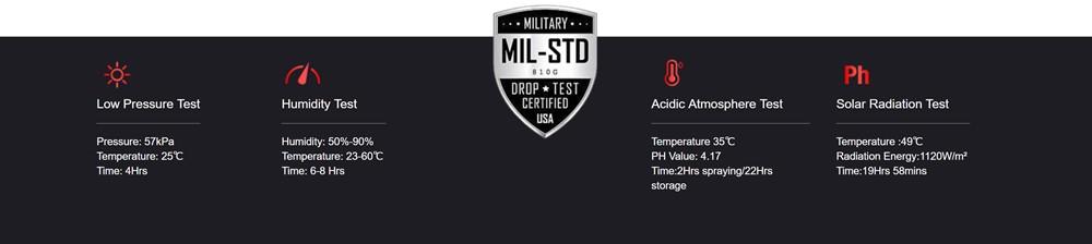 Ulefone Armor 6EはMIL-STD-810Gに準拠