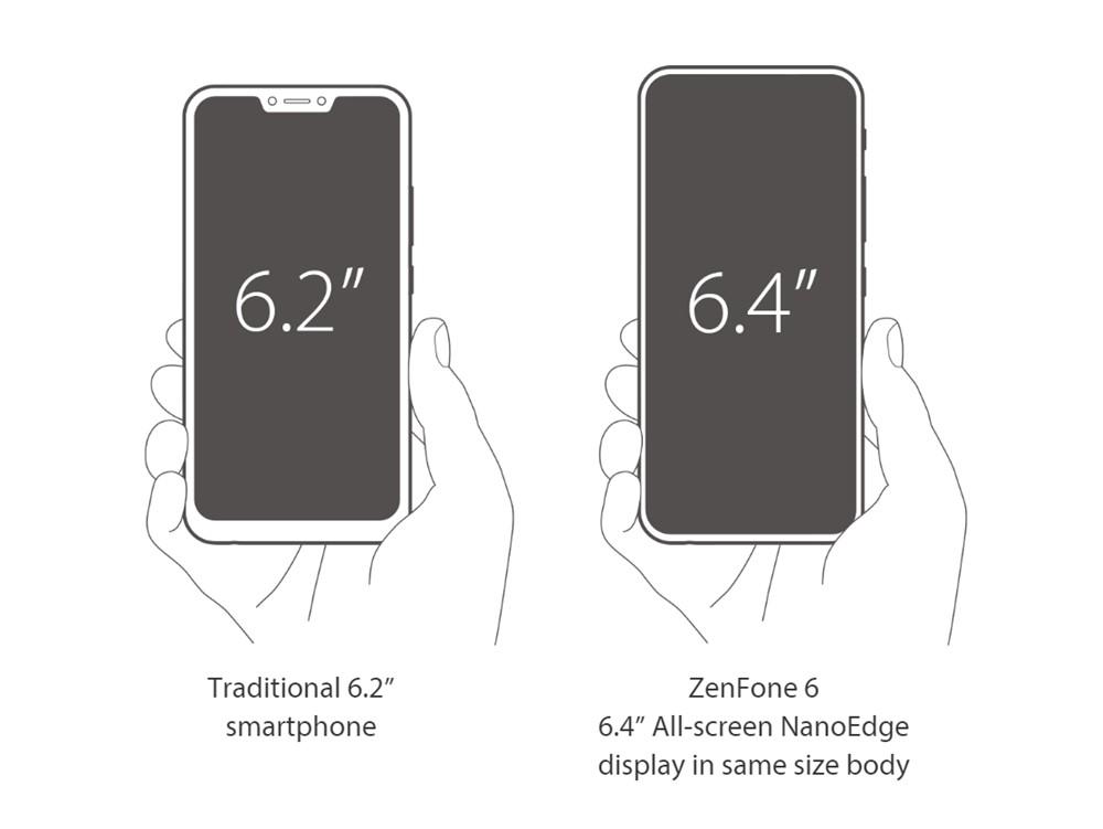 ZenFone 6は真の大型ディスプレイを搭載