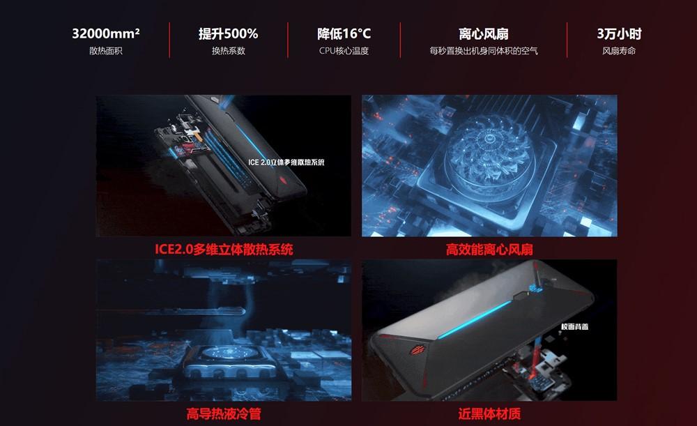 nubia Red Magic 3は液冷+空冷の冷却システムを搭載。