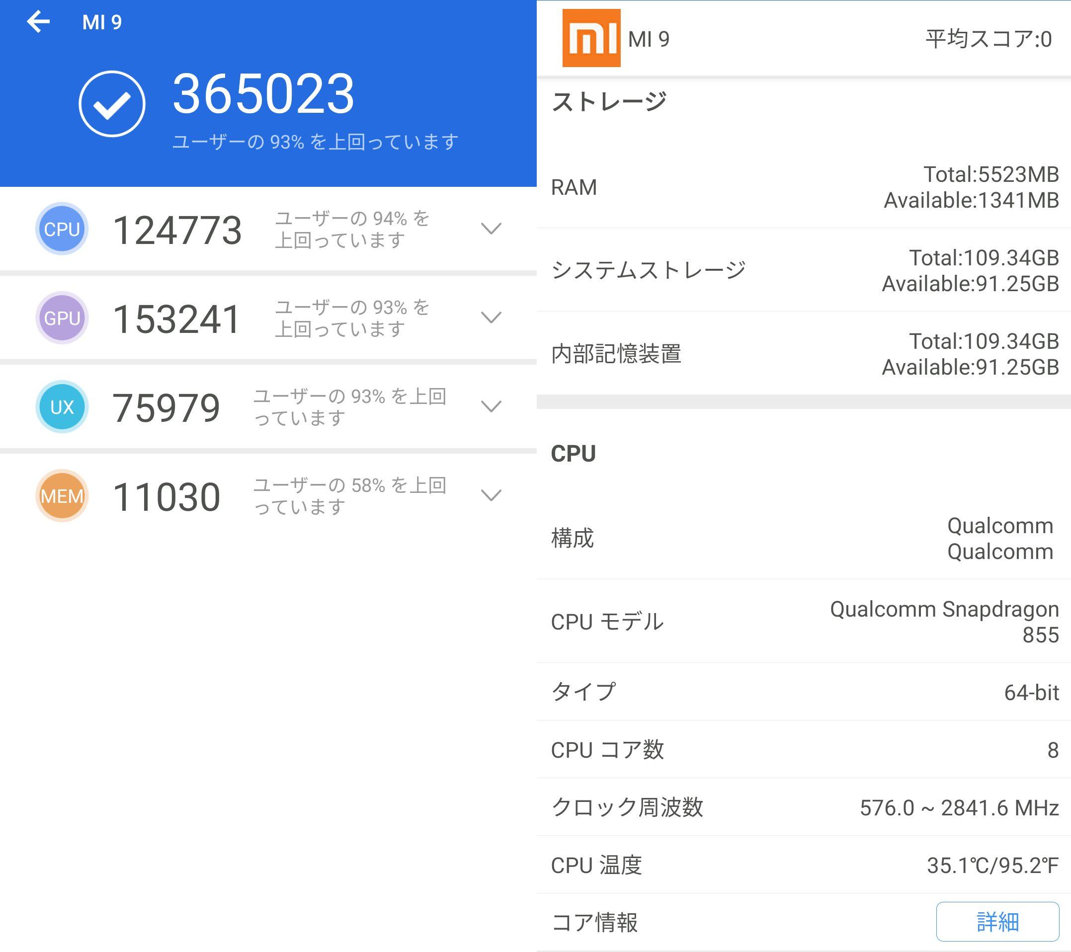 Xiaomi Mi 9実機AnTuTuベンチマークスコアは総合が365023点、3D性能が153241点。