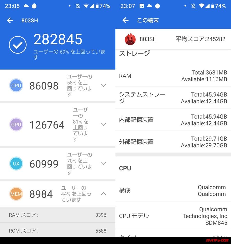 AQUOS R2 Compact(Android 9 Pie)実機AnTuTuベンチマークスコアは総合が282845点、3D性能が126764点。