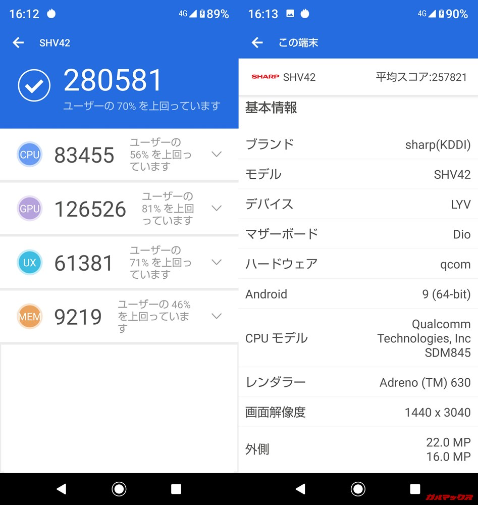 AQUOS R2(Android 9)実機AnTuTuベンチマークスコアは総合が280581点、3D性能が126526点。