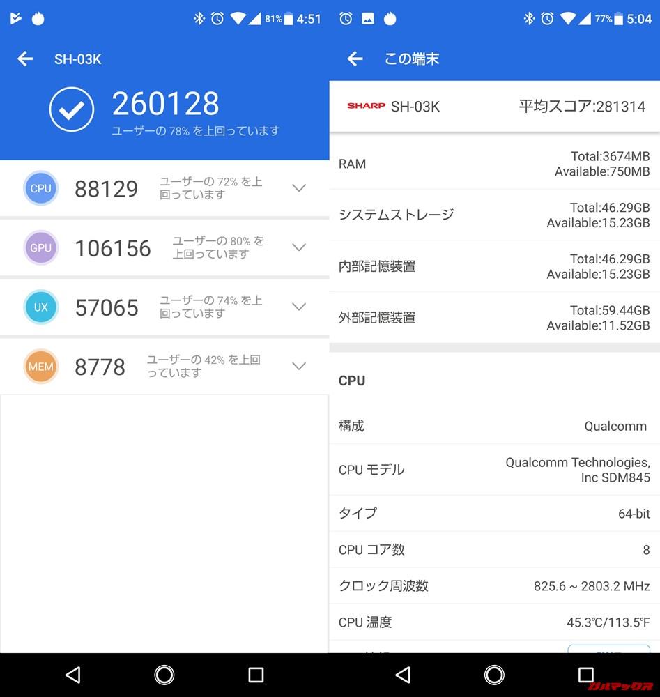 AQUOS R2(Android 8.0)実機AnTuTuベンチマークスコアは総合が260128点、3D性能が106156点。