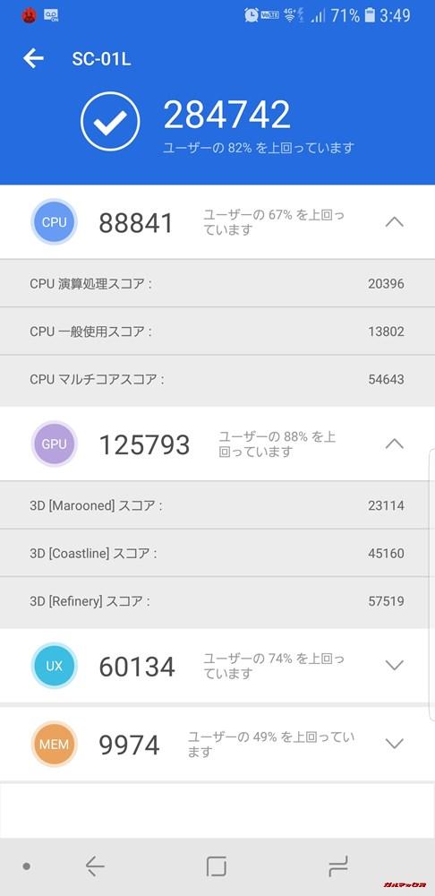 Galaxu Note 9(Android 8.1)実機AnTuTuベンチマークスコアは総合が284742点、3D性能が125793点。