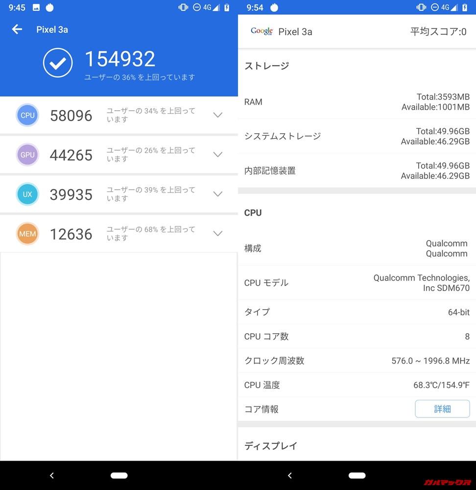 Google Pixel 3a(Android 9)実機AnTuTuベンチマークスコアは総合が154932点、3D性能が44265点。
