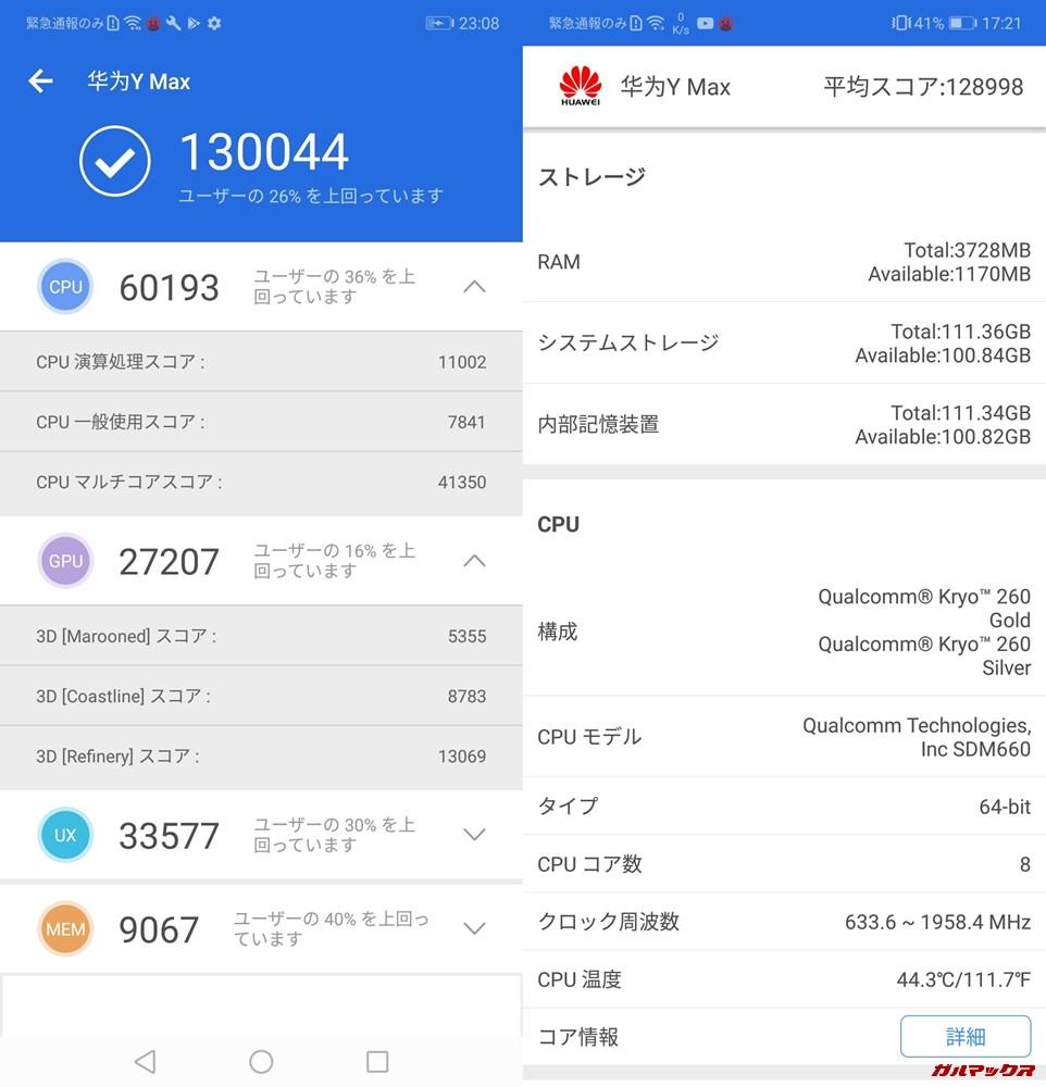Huawei Y Max(Android 8.1)実機AnTuTuベンチマークスコアは総合が130044点、3D性能が27207点。