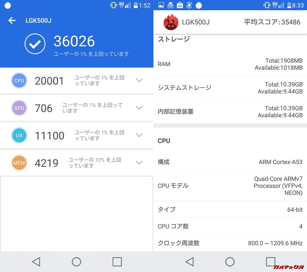 LG X Screen(Android 6.0.1)実機AnTuTuベンチマークスコアは総合が36026点、3D性能が706点。