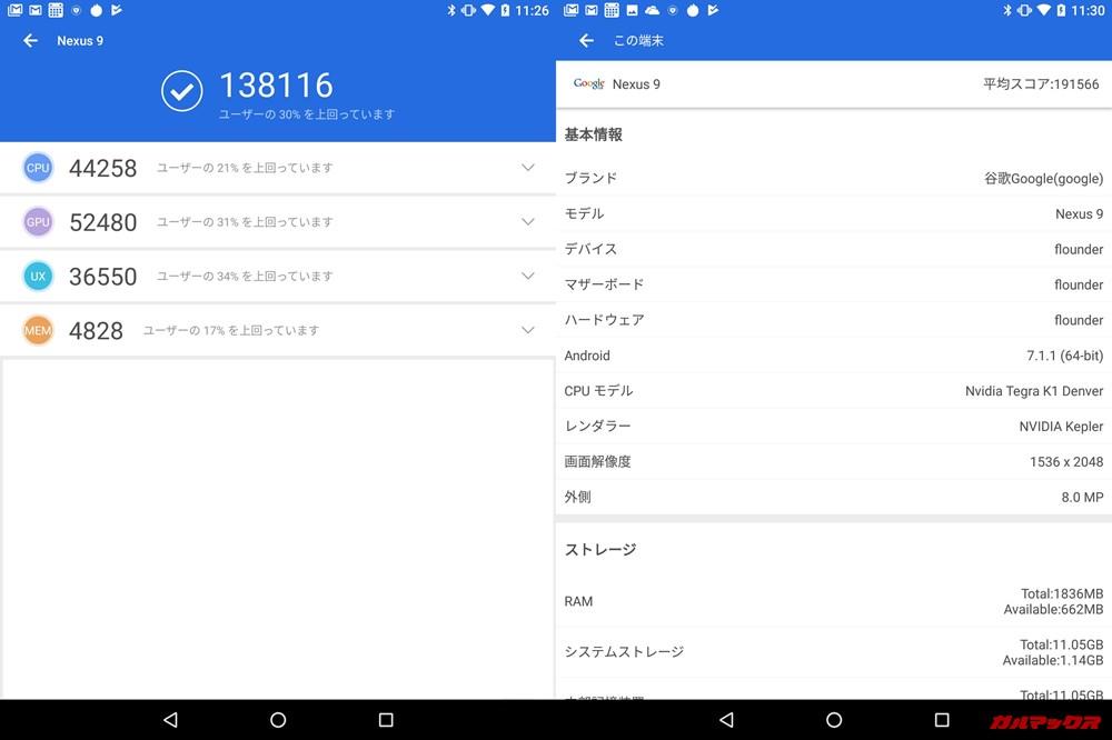 Nexus 9(Android 7.1.1)実機AnTuTuベンチマークスコアは総合が138116点、3D性能が52480点。
