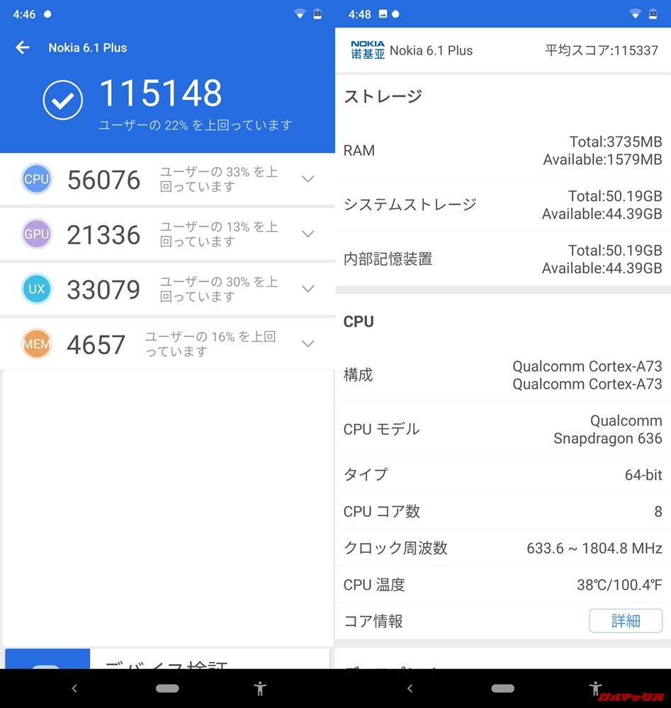 Nokia 6.1 Plus(Android 9)実機AnTuTuベンチマークスコアは総合が115148点、3D性能が21336点。