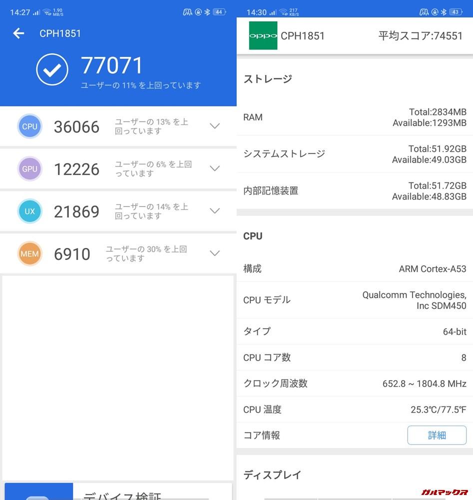 OPPO R15 Neo/メモリ3GB(Android 8)実機AnTuTuベンチマークスコアは総合が70771点、3D性能が12226点。