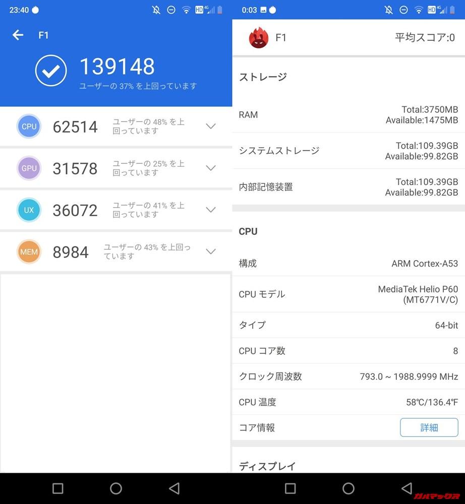 UMIDIGI F1実機AnTuTuベンチマークスコアは総合が139148点、3D性能が31578点。