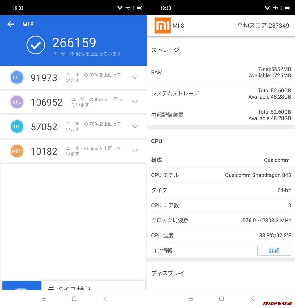 Xiaomi Mi 8/RAM6GB実機AnTuTuベンチマークスコアは総合が266159点、3D性能が106952点。