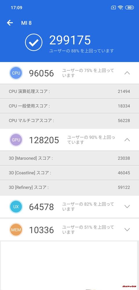 Xiaomi Mi 8/RAM6GB実機AnTuTuベンチマークスコアは総合が299175点、3D性能が128205点。