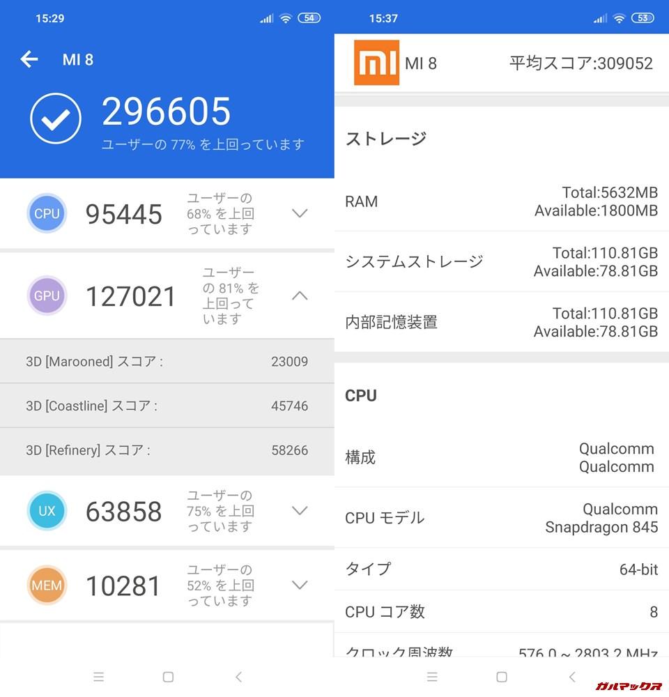 Xiaomi Mi 8/RAM6GB実機AnTuTuベンチマークスコアは総合が296605点、3D性能が127021点。
