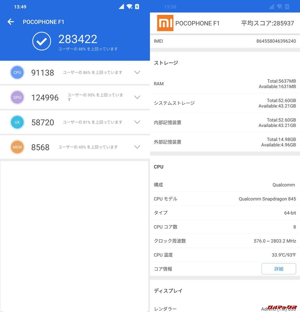 Xiaomi Poco F1/RAM6GB実機AnTuTuベンチマークスコアは総合が283422点、3D性能が124996点。