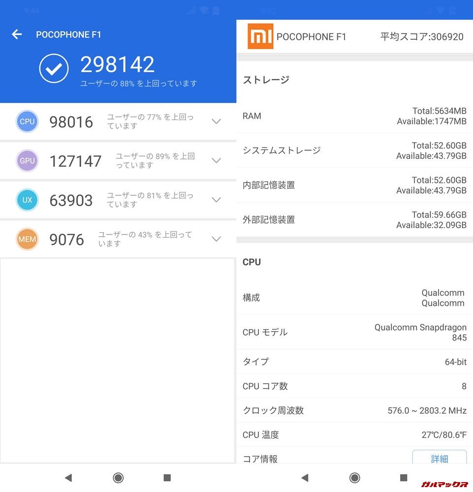 Xiaomi Poco F1/RAM6GB実機AnTuTuベンチマークスコアは総合が298142点、3D性能が127147点。
