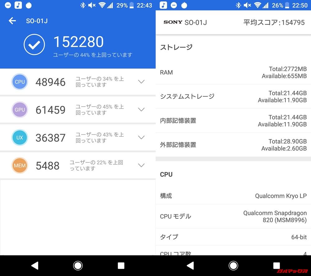 Xperia XZ(Android 8)実機AnTuTuベンチマークスコアは総合が152280点、3D性能が61459点。