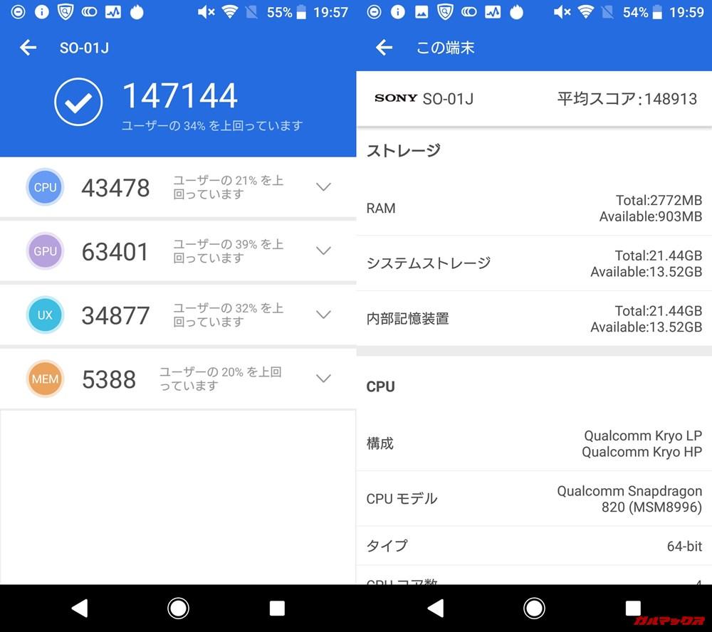 Xperia XZ(Android 8)実機AnTuTuベンチマークスコアは総合が147144点、3D性能が63401点。