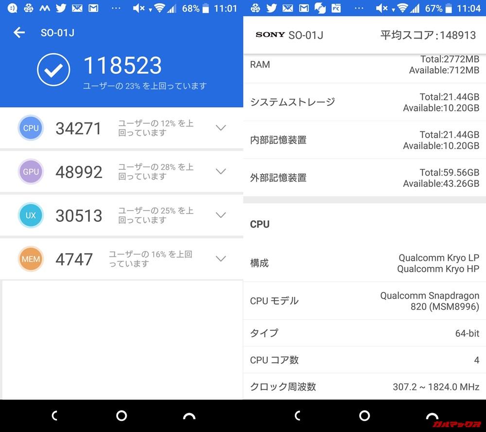Xperia XZ(Android 8)実機AnTuTuベンチマークスコアは総合が118523点、3D性能が48992点。