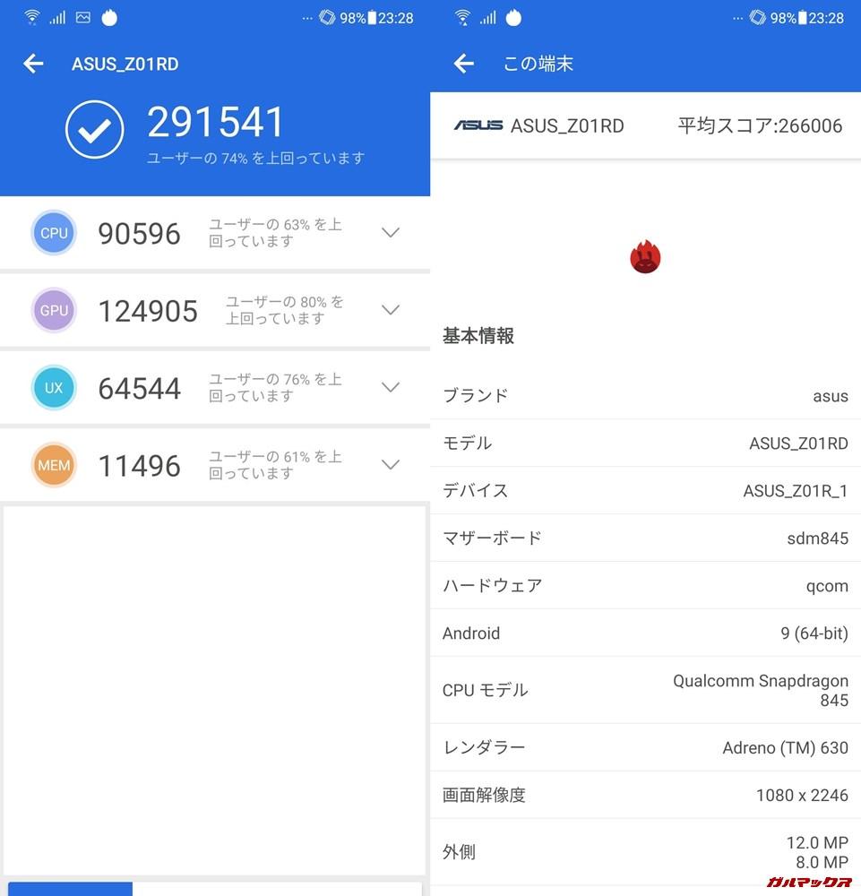 Zenfone 5Z(Android 9)実機AnTuTuベンチマークスコアは総合が291541点、3D性能が124905点。