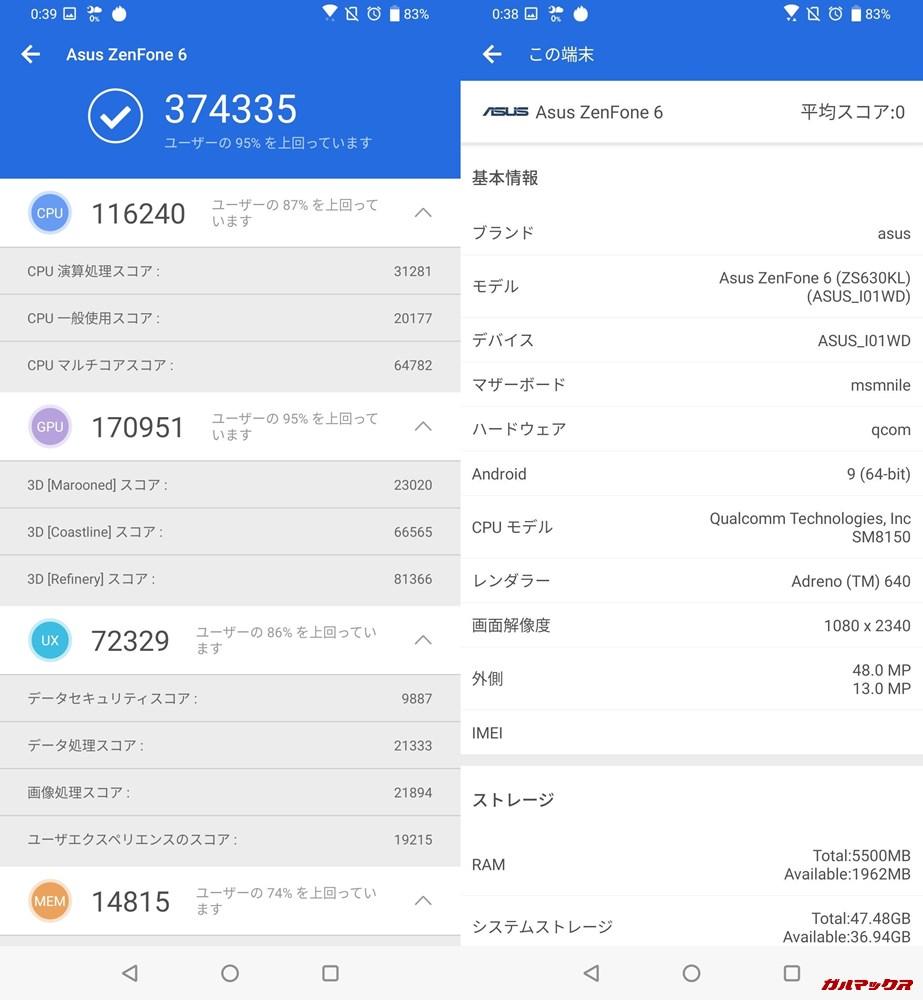 Zenfone 6/メモリ6GB版(Android 9)実機AnTuTuベンチマークスコアは総合が374335点、3D性能が170951点。