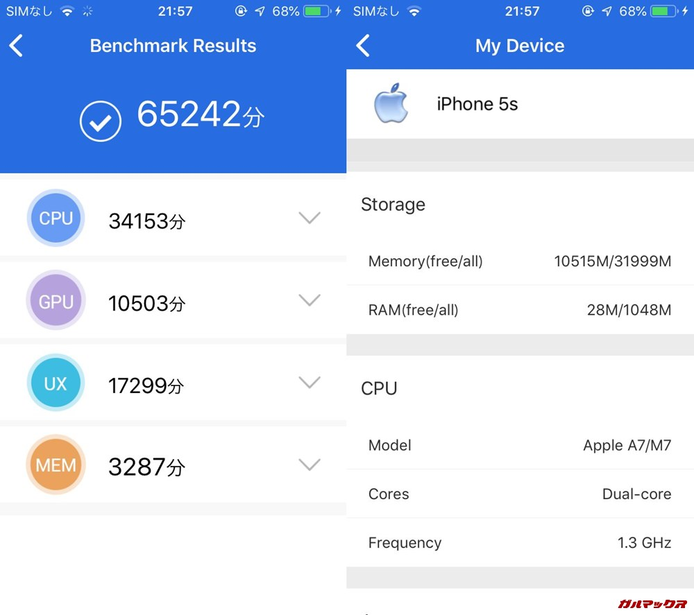 iPhone 5s(iOS12.3)実機AnTuTuベンチマークスコアは総合が65242点、3D性能が10503点。