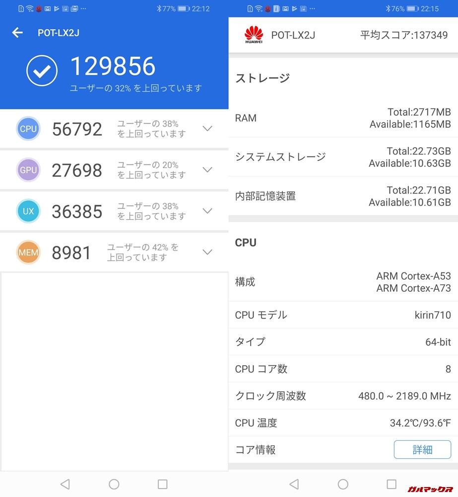 HUAWEI nova lite 3(Android 9 Pie)実機AnTuTuベンチマークスコアは総合が129856点、3D性能が27698点。